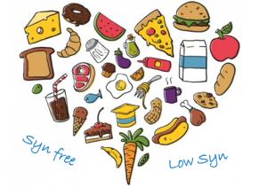 Syn free snacks / low syn